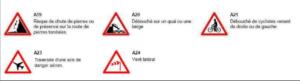 Code de La Route Rambu-Rambu Lalu Lintas Perancis